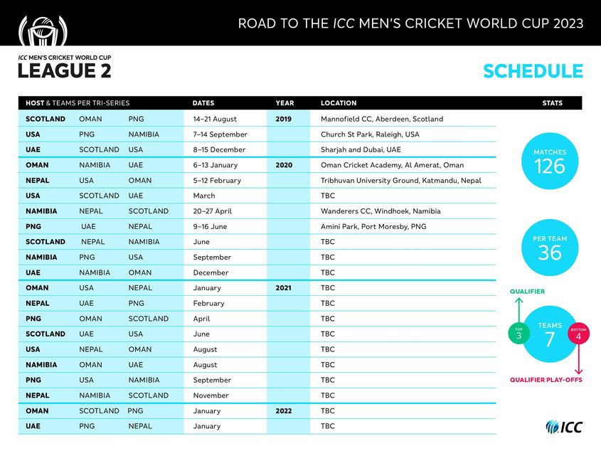 road to cricket world cup league 2 schedule